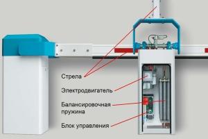 konstrukciya-avtomaticheskogo-shlagbauma